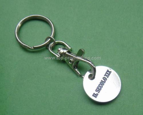 Trolley Coins / Trolley Token Keyrings