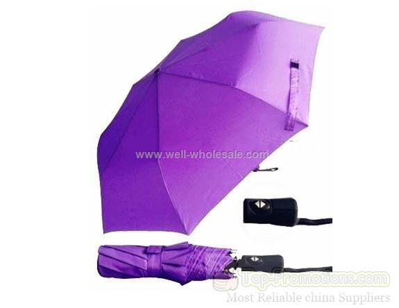 automatic folding umbrella