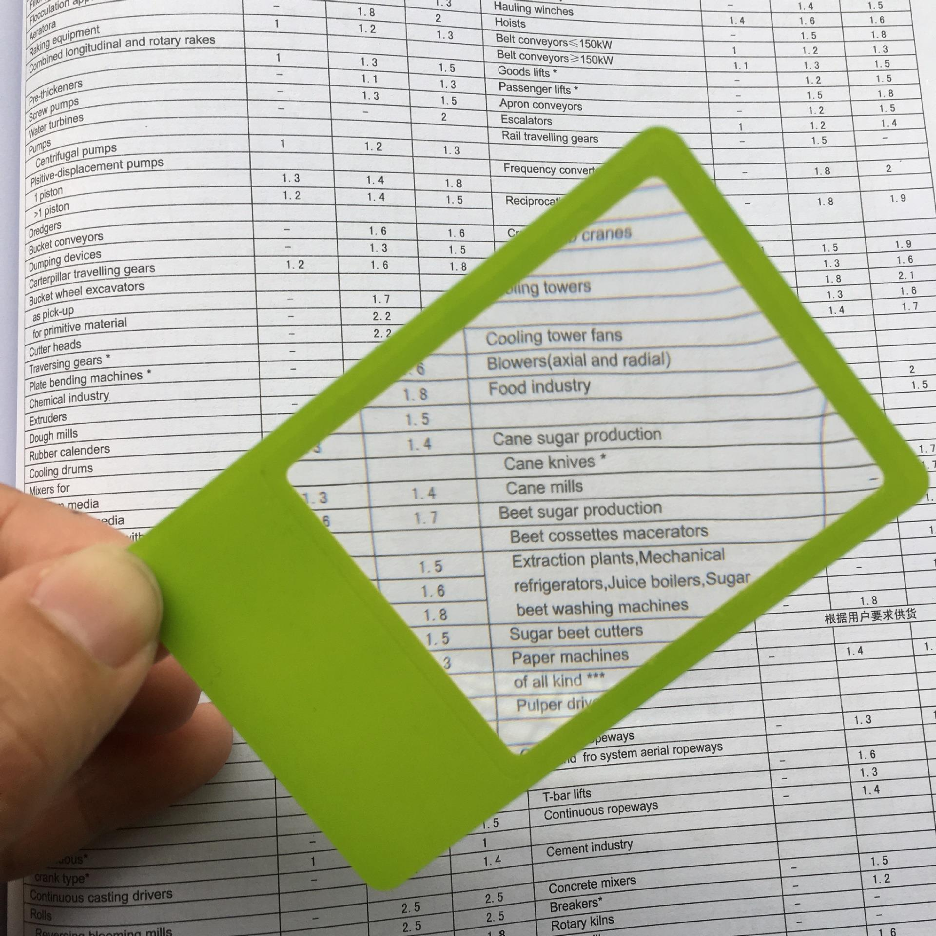 Promotional Green Postcard Pvc Card Bookmark Magnifier Sheet