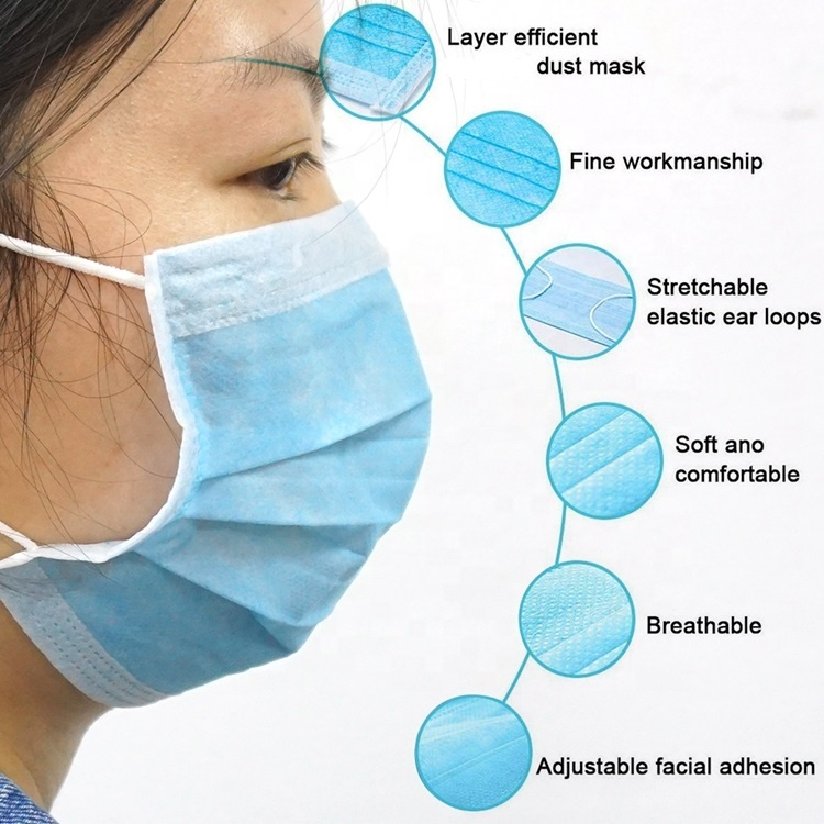 High Quality Disposable 3 Ply Protection Masks Anti Dust Face Mask with Fast Delivery